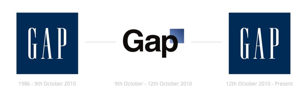 Bradning Mistakes Gap